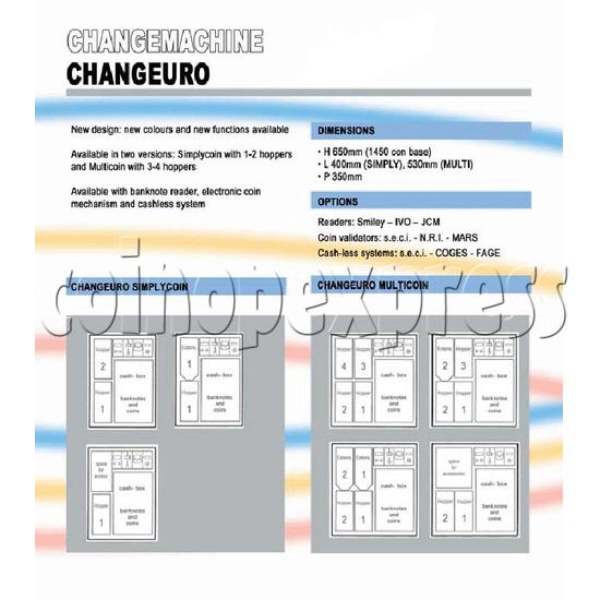 Changeuro Multi Note-Coin Change Machine 12100