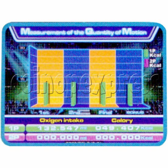 Pump It Up New Xenesis Upgrade Kit - game feature 19006