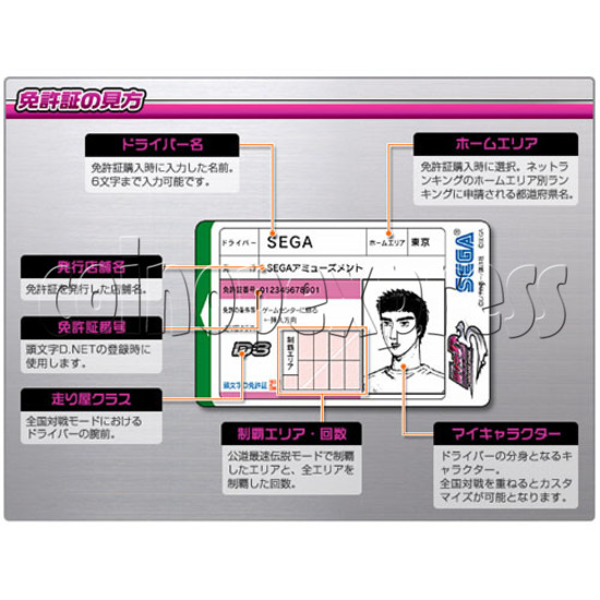 Memory Card for Initial D5 25275