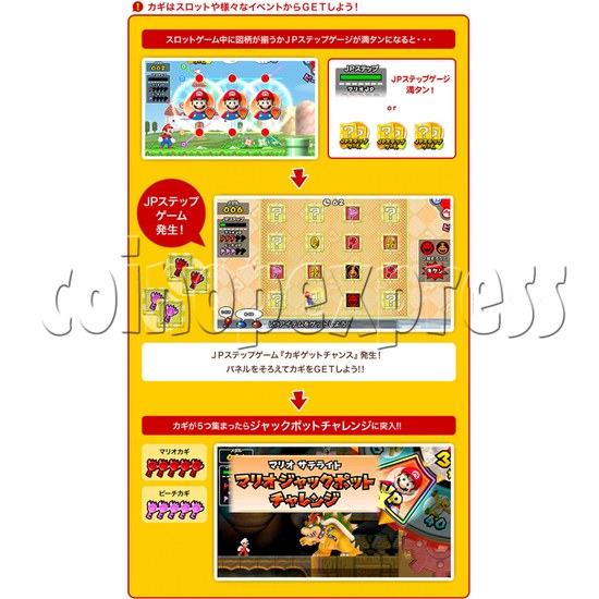 Super Mario Brothers Coin World 26780