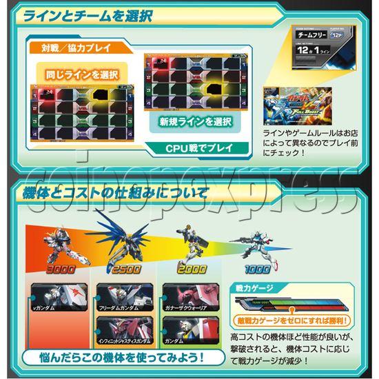 Mobile Suit Gundam Extreme Vs Full Boost arcade game 28391