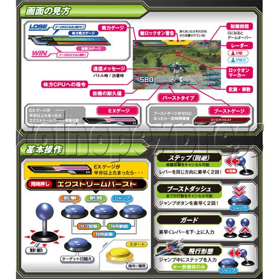 Mobile Suit Gundam Extreme Vs Full Boost arcade game 28399