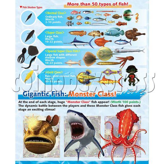 Ace Angler Fish Arcade Machine - fish types