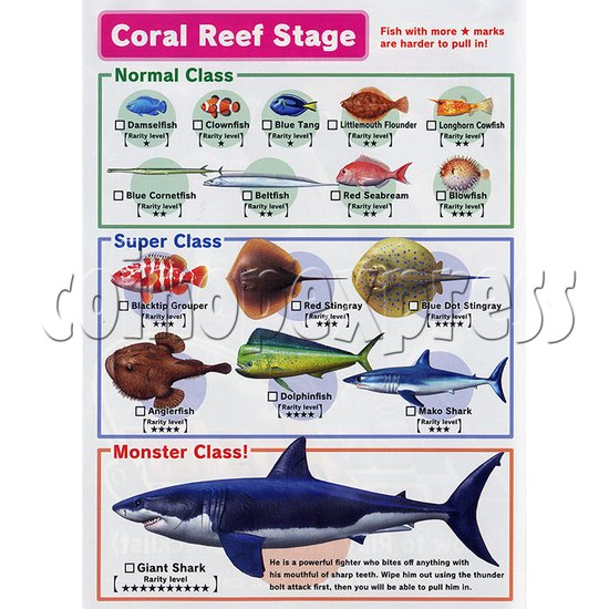 Ace Angler Fish Arcade Machine - coral reef stage