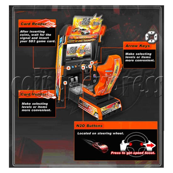 Speed Driver 3 Arcade Video Racing Game Machine - catalogue 3