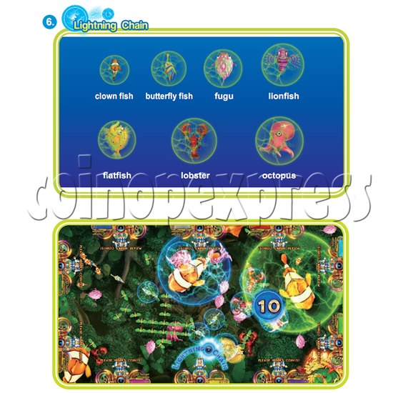 IGS Ocean King 3 Plus: King Kong's Rampage Full Game Board Kit - lightning chain