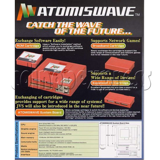 Atomiswave System Arcade Game Board-product information